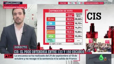 Photo of Alberto Garzón: «Lo importante es qué políticas económicas se van a hacer tras el 10N y si van a beneficiar a las familias trabajadoras. A partir de ahí hablamos de conformar gobiernos».