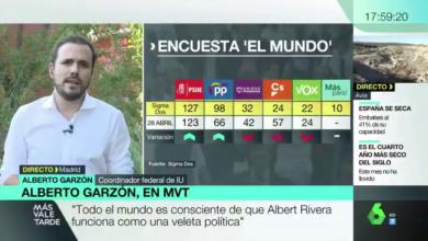 Photo of Alberto Garzón: «Rivera funciona como una veleta política. Si las encuestas le dicen que vaya hacia otro lado lo hace, pero se pueden encontrar que PSOE+C's no sumen para gobernar»
