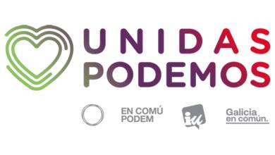 Photo of Unidas Podemos votará a favor de la propuesta del Parlamento Europeo para hacer frente a la crisis del Covid-19