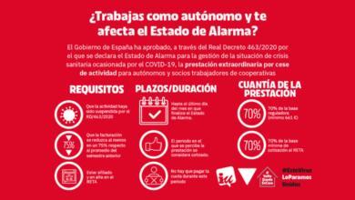 Photo of Información sobre la prestación extraordinaria por cese de actividad para autónomos y socios trabajadores de cooperativas