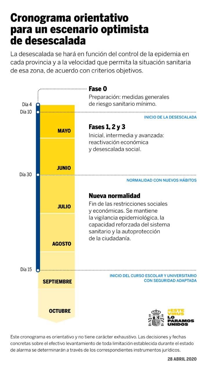 https://izquierdaunida.org/wp-content/uploads/2020/04/Cronograma-orientativo.jpg