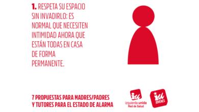 Photo of 7 propuestas para madres, padres y tutores para el estado de alarma – Jóvenes IU